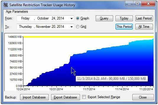 Satellite-Restriction-Tracker-download