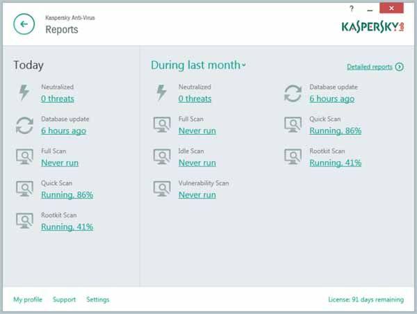kaspersky-anti-virus-download